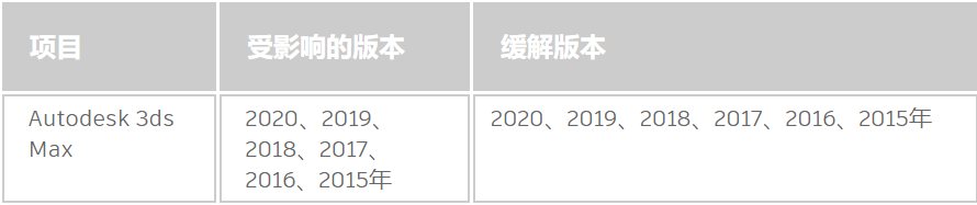 企业微信截图_20200828200047.png