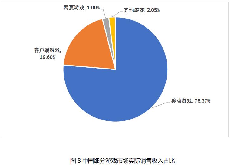 《2021年第一季度中国游戏产业报告》发布(附下载)